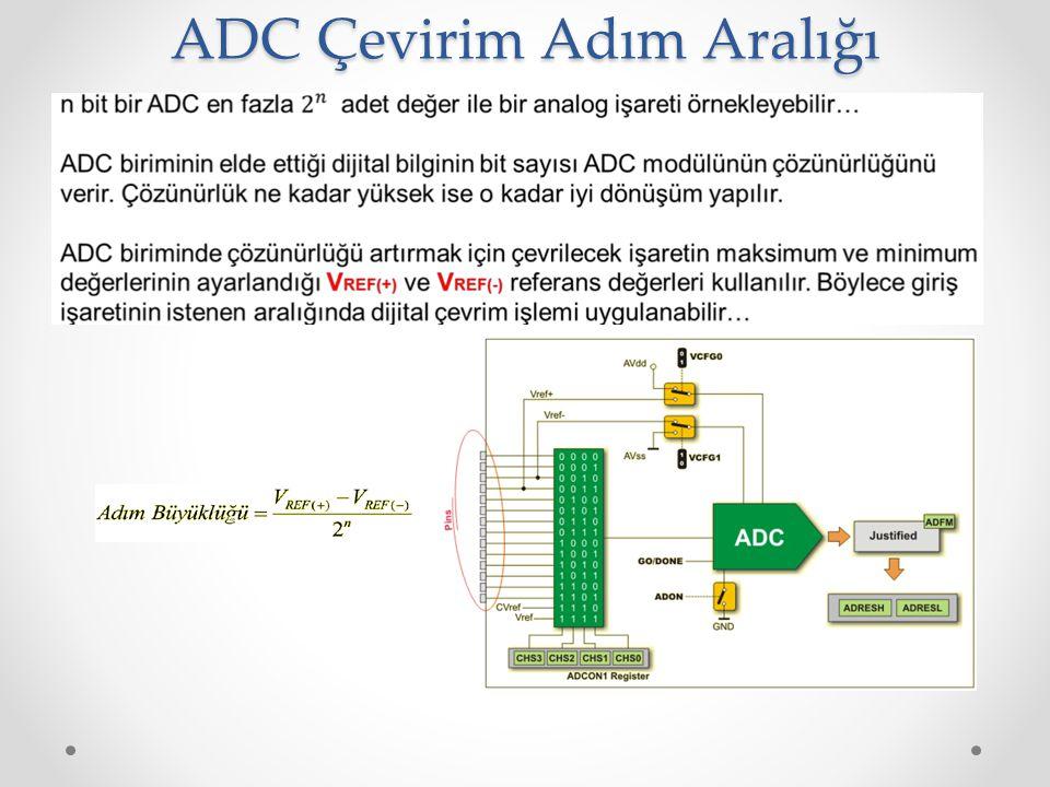 ADC Çevirim Adım Aralığı