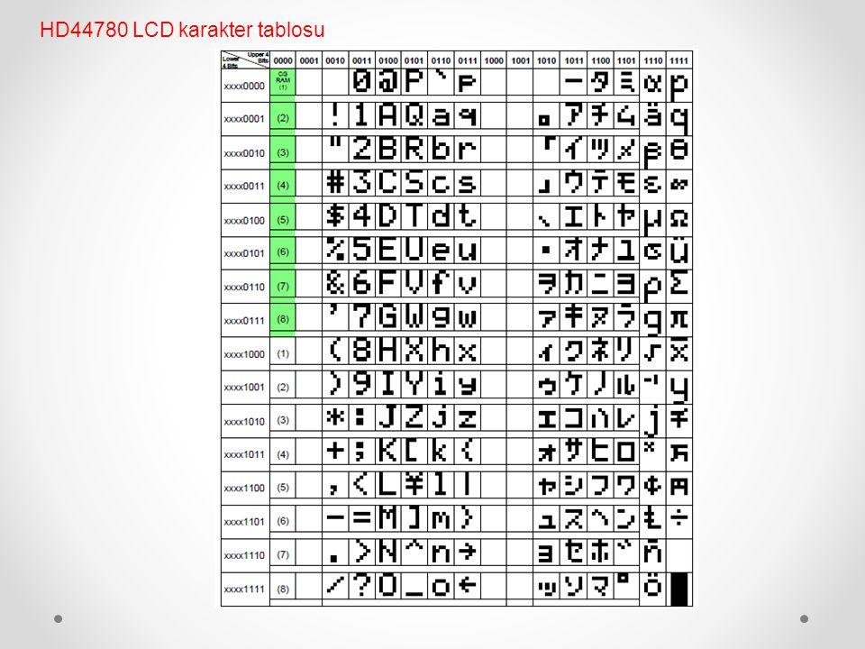 HD44780 LCD karakter tablosu