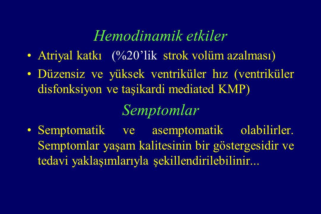 Hemodinamik etkiler Atriyal katkı (%20'lik strok volüm azalması) Düzensiz ve yüksek ventriküler hız (ventriküler disfonksiyon ve taşikardi mediated KM