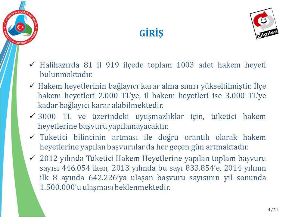 4/21 GİRİŞ Halihazırda 81 il 919 ilçede toplam 1003 adet hakem heyeti bulunmaktadır. Hakem heyetlerinin bağlayıcı karar alma sınırı yükseltilmiştir. İ