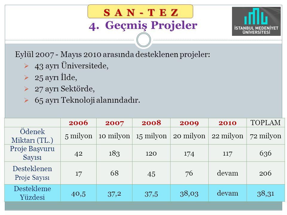 SAN-TEZ SAN-TEZ 4. Geçmiş Projeler Eylül 2007 - Mayıs 2010 arasında desteklenen projeler:  43 ayrı Üniversitede,  25 ayrı İlde,  27 ayrı Sektörde,