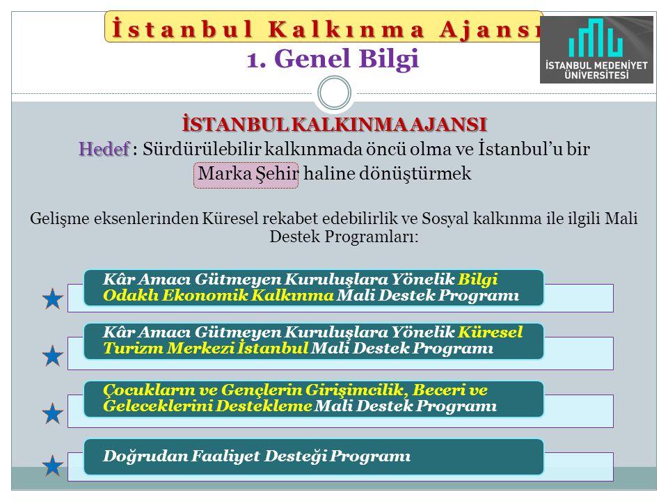 İstanbul Kalkınma Ajansı İstanbul Kalkınma Ajansı 1. Genel Bilgi Kâr Amacı Gütmeyen Kuruluşlara Yönelik Bilgi Odaklı Ekonomik Kalkınma Mali Destek Pro