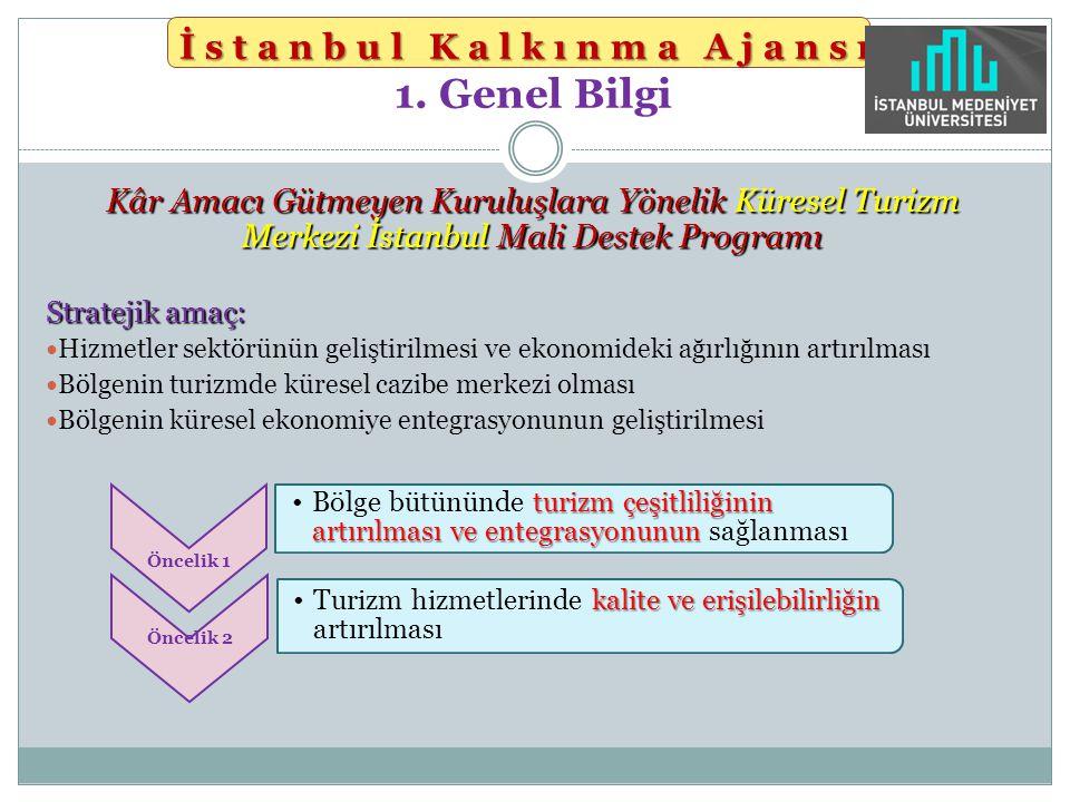 İstanbul Kalkınma Ajansı İstanbul Kalkınma Ajansı 1. Genel Bilgi Kâr Amacı Gütmeyen Kuruluşlara Yönelik Küresel Turizm Merkezi İstanbul Mali Destek Pr