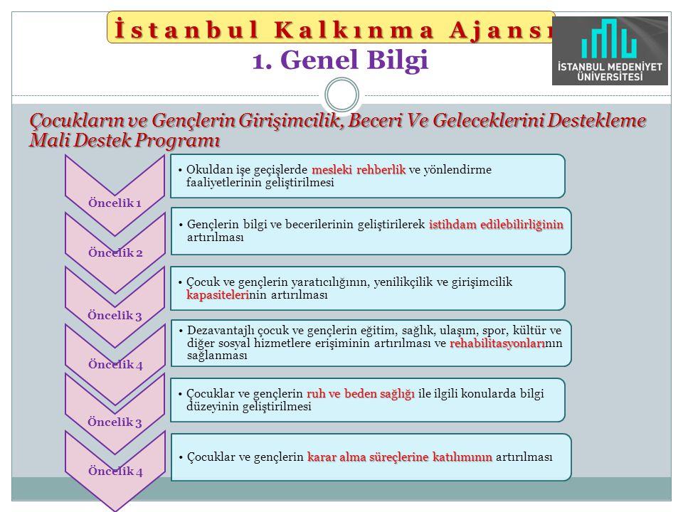 İstanbul Kalkınma Ajansı İstanbul Kalkınma Ajansı 1. Genel Bilgi Çocukların ve Gençlerin Girişimcilik, Beceri Ve Geleceklerini Destekleme Mali Destek