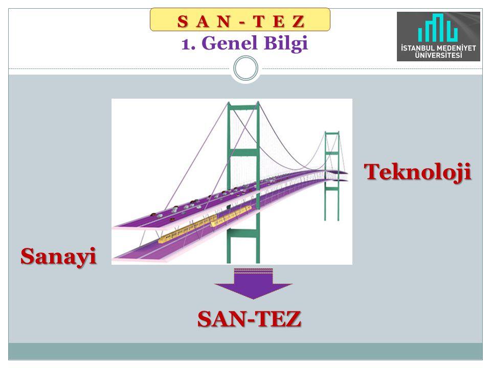 SAN-TEZ SAN-TEZ 1. Genel Bilgi TeknolojiSanayiSAN-TEZ