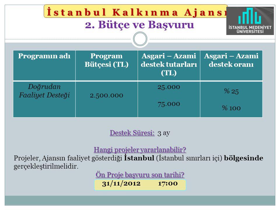 İstanbul Kalkınma Ajansı İstanbul Kalkınma Ajansı 2. Bütçe ve Başvuru Programın adıProgram Bütçesi (TL) Asgari – Azami destek tutarları (TL) Asgari –