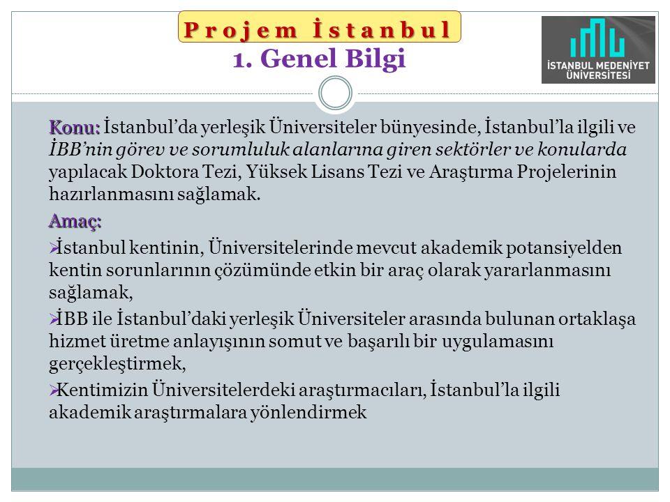 Projem İstanbul Projem İstanbul 1. Genel Bilgi Konu: Konu: İstanbul'da yerleşik Üniversiteler bünyesinde, İstanbul'la ilgili ve İBB'nin görev ve sorum