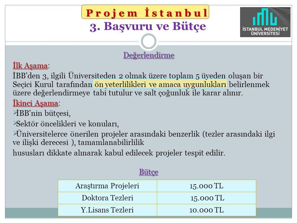 Projem İstanbul Projem İstanbul 3. Başvuru ve Bütçe Araştırma Projeleri15.000 TL Doktora Tezleri 15.000 TL Y.Lisans Tezleri10.000 TL Değerlendirme İlk
