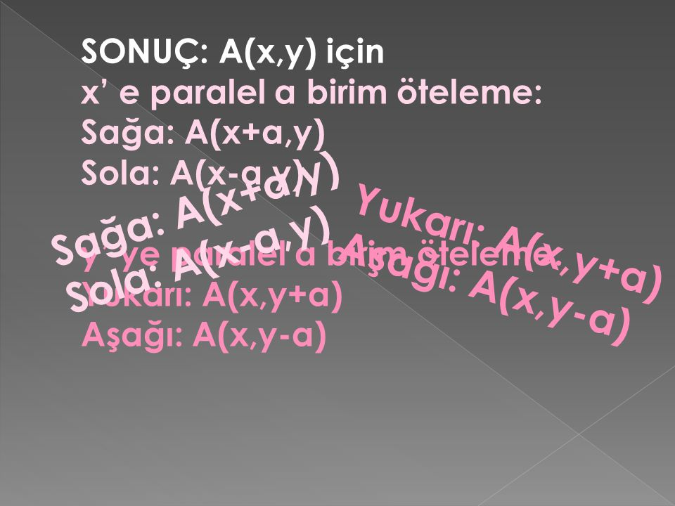 SONUÇ: A(x,y) için x' e paralel a birim öteleme: Sağa: A(x+a,y) Sola: A(x-a,y) y' ye paralel a birim öteleme: Yukarı: A(x,y+a) Aşağı: A(x,y-a) Sağa: A(x+a,y) Sola: A(x-a,y) Yukarı: A(x,y+a) Aşağı: A(x,y-a)
