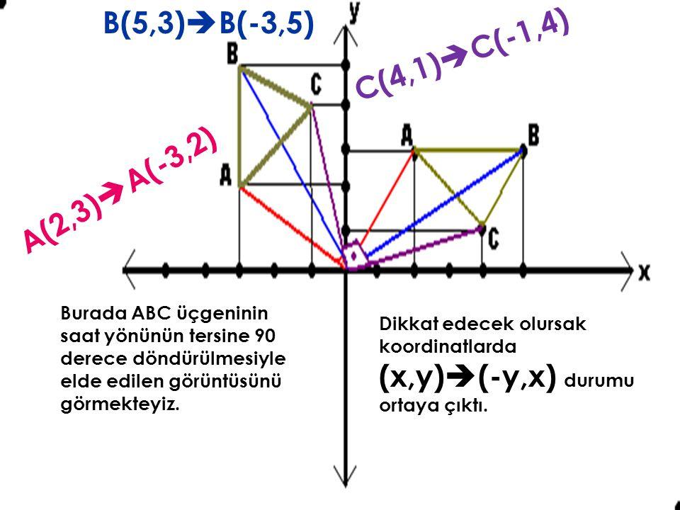 A(2,3)  A(-3,2) B(5,3)  B(-3,5) C(4,1)  C(-1,4) Burada ABC üçgeninin saat yönünün tersine 90 derece döndürülmesiyle elde edilen görüntüsünü görmekteyiz.