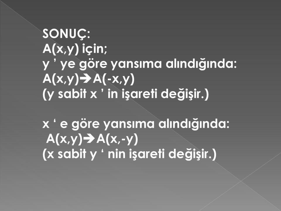 SONUÇ: A(x,y) için; y ' ye göre yansıma alındığında: A(x,y)  A(-x,y) (y sabit x ' in işareti değişir.) x ' e göre yansıma alındığında: A(x,y)  A(x,-y) (x sabit y ' nin işareti değişir.)