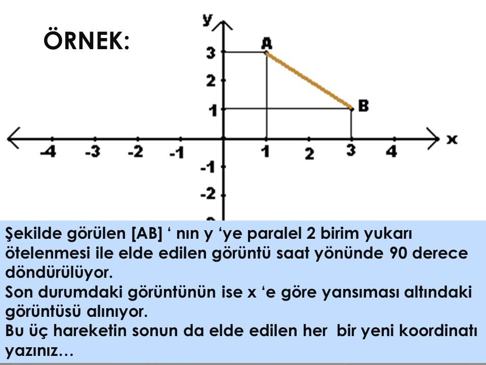 Şekilde görülen [AB] ' nın y 'ye paralel 2 birim yukarı ötelenmesi ile elde edilen görüntü saat yönünde 90 derece döndürülüyor. Son durumdaki görüntün