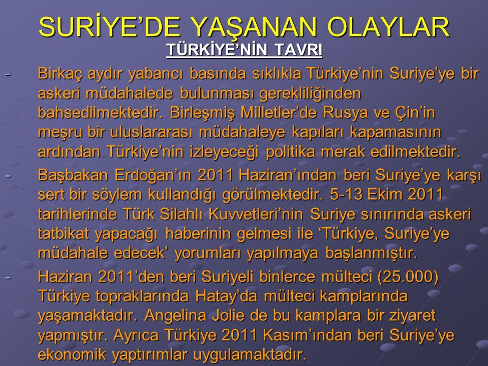 SURİYE'DE YAŞANAN OLAYLAR TÜRKİYE'NİN TAVRI -Birkaç aydır yabancı basında sıklıkla Türkiye'nin Suriye'ye bir askeri müdahalede bulunması gerekliliğinden bahsedilmektedir.