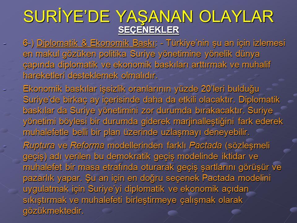 SURİYE'DE YAŞANAN OLAYLAR SEÇENEKLER -6-) Diplomatik & Ekonomik Baskı: - Türkiye'nin şu an için izlemesi en makul gözüken politika Suriye yönetimine yönelik dünya çapında diplomatik ve ekonomik baskıları arttırmak ve muhalif hareketleri desteklemek olmalıdır.