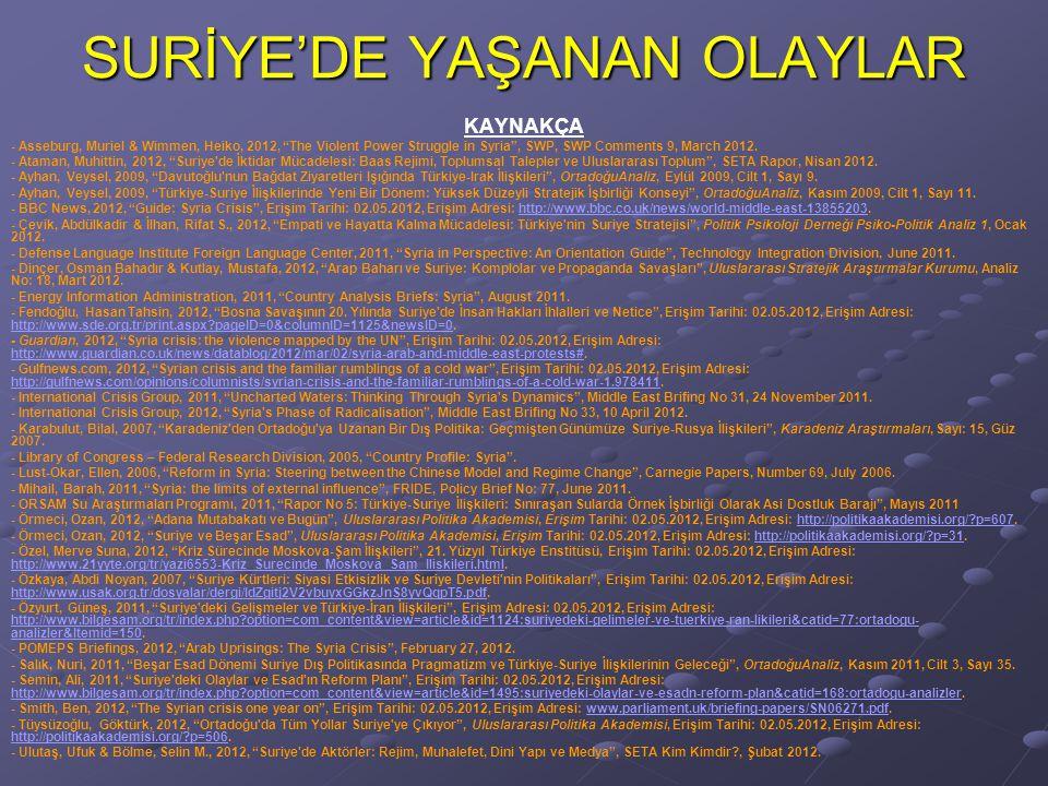 SURİYE'DE YAŞANAN OLAYLAR KAYNAKÇA - Asseburg, Muriel & Wimmen, Heiko, 2012, The Violent Power Struggle in Syria , SWP, SWP Comments 9, March 2012.