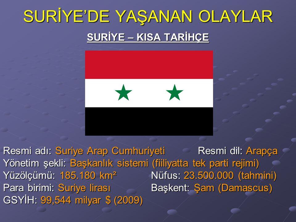 SURİYE'DE YAŞANAN OLAYLAR SURİYE – KISA TARİHÇE Resmi adı: Suriye Arap Cumhuriyeti Resmi dil: Arapça Yönetim şekli: Başkanlık sistemi (fiiliyatta tek parti rejimi) Yüzölçümü: 185.180 km² Nüfus: 23.500.000 (tahmini) Para birimi: Suriye lirasıBaşkent: Şam (Damascus) GSYİH: 99,544 milyar $ (2009)