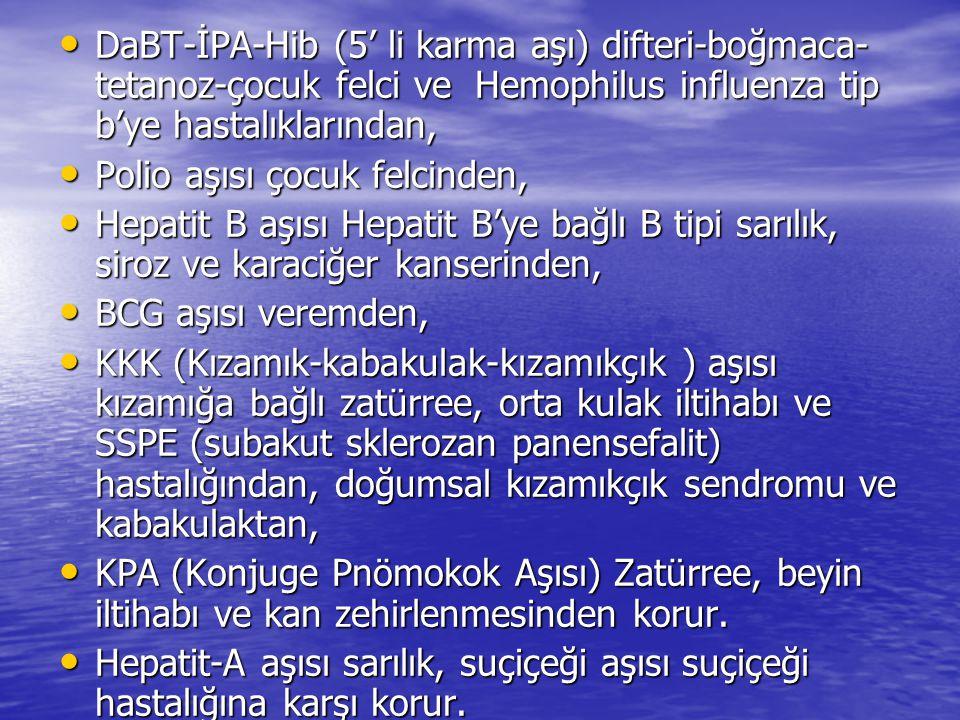 DaBT-İPA-Hib (5' li karma aşı) difteri-boğmaca- tetanoz-çocuk felci ve Hemophilus influenza tip b'ye hastalıklarından, DaBT-İPA-Hib (5' li karma aşı) difteri-boğmaca- tetanoz-çocuk felci ve Hemophilus influenza tip b'ye hastalıklarından, Polio aşısı çocuk felcinden, Polio aşısı çocuk felcinden, Hepatit B aşısı Hepatit B'ye bağlı B tipi sarılık, siroz ve karaciğer kanserinden, Hepatit B aşısı Hepatit B'ye bağlı B tipi sarılık, siroz ve karaciğer kanserinden, BCG aşısı veremden, BCG aşısı veremden, KKK (Kızamık-kabakulak-kızamıkçık ) aşısı kızamığa bağlı zatürree, orta kulak iltihabı ve SSPE (subakut sklerozan panensefalit) hastalığından, doğumsal kızamıkçık sendromu ve kabakulaktan, KKK (Kızamık-kabakulak-kızamıkçık ) aşısı kızamığa bağlı zatürree, orta kulak iltihabı ve SSPE (subakut sklerozan panensefalit) hastalığından, doğumsal kızamıkçık sendromu ve kabakulaktan, KPA (Konjuge Pnömokok Aşısı) Zatürree, beyin iltihabı ve kan zehirlenmesinden korur.