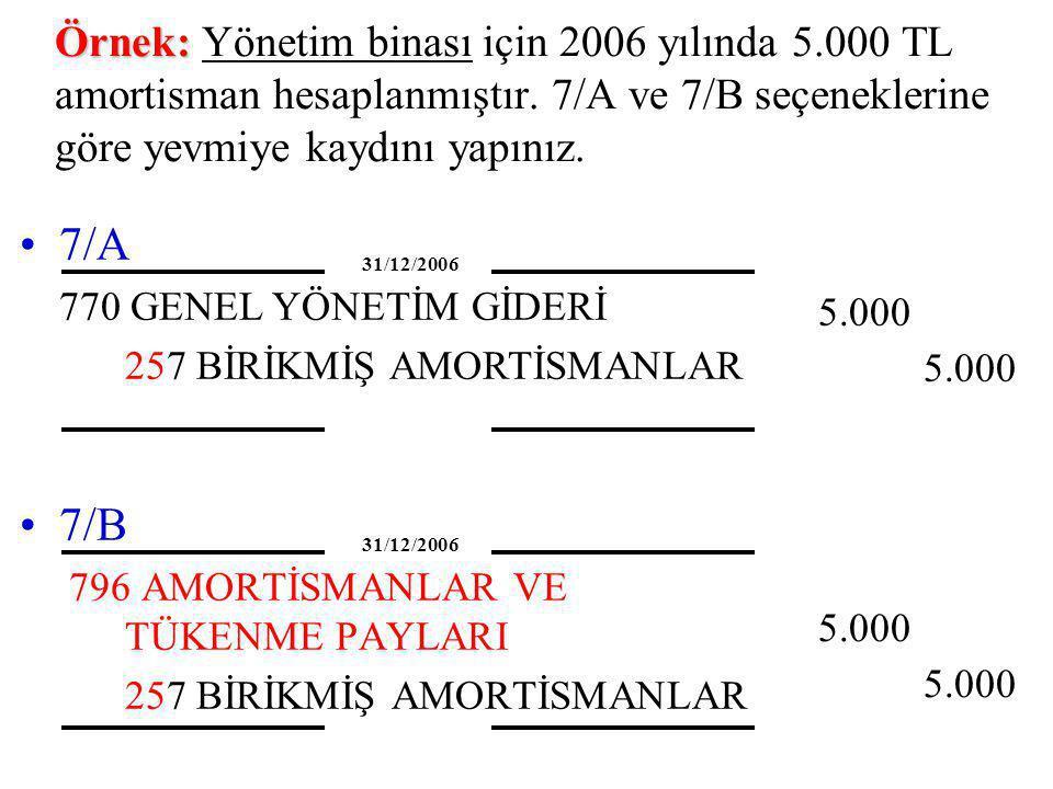 Örnek: Örnek: Yönetim binası için 2006 yılında 5.000 TL amortisman hesaplanmıştır. 7/A ve 7/B seçeneklerine göre yevmiye kaydını yapınız. 7/B 796 AMOR
