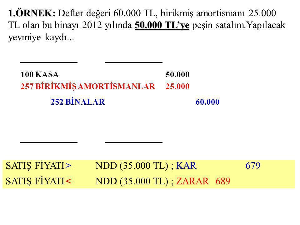 1.ÖRNEK: 50.000 TL'ye 1.ÖRNEK: Defter değeri 60.000 TL, birikmiş amortismanı 25.000 TL olan bu binayı 2012 yılında 50.000 TL'ye peşin satalım.Yapılacak yevmiye kaydı...