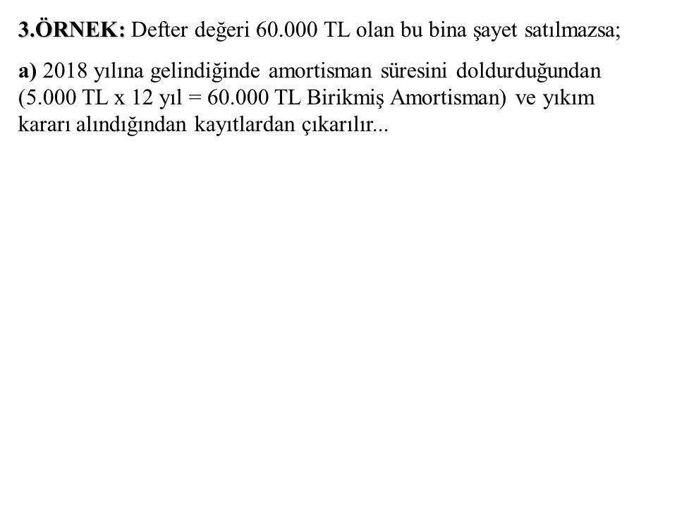 a) 2018 yılına gelindiğinde amortisman süresini doldurduğundan (5.000 TL x 12 yıl = 60.000 TL Birikmiş Amortisman) ve yıkım kararı alındığından kayıtlardan çıkarılır...