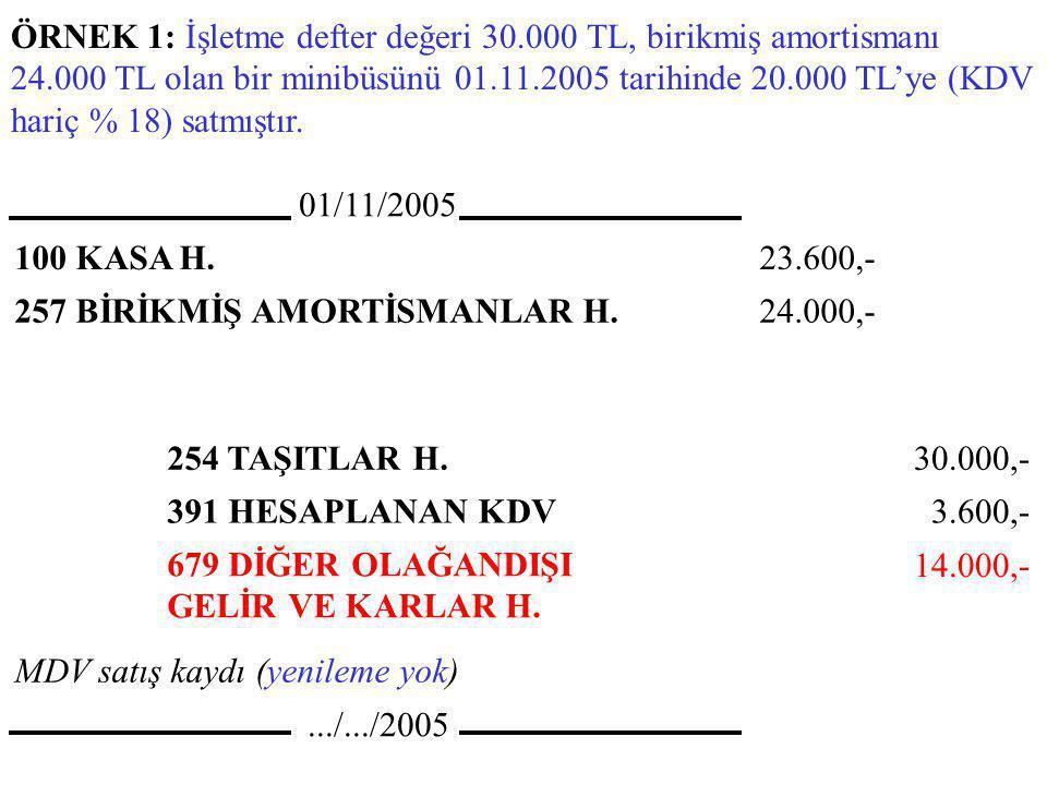 01/11/2005 100 KASA H.23.600,- 257 BİRİKMİŞ AMORTİSMANLAR H.24.000,- 254 TAŞITLAR H. 30.000,- 391 HESAPLANAN KDV 3.600,- 679 DİĞER OLAĞANDIŞI GELİR VE