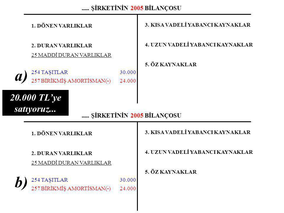 .....ŞİRKETİNİN 2005 BİLANÇOSU 3. KISA VADELİ YABANCI KAYNAKLAR 4.
