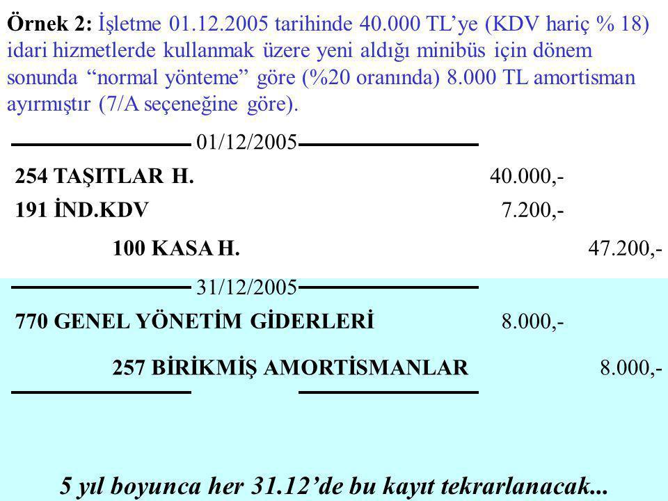 5 yıl boyunca her 31.12'de bu kayıt tekrarlanacak... Örnek 2: İşletme 01.12.2005 tarihinde 40.000 TL'ye (KDV hariç % 18) idari hizmetlerde kullanmak ü