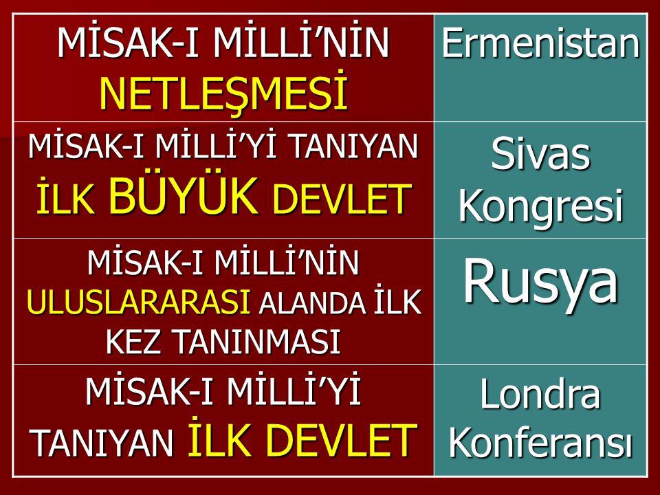 MİSAK-I MİLLİ'NİN NETLEŞMESİ Ermenistan MİSAK-I MİLLİ'Yİ TANIYAN İLK BÜYÜK DEVLET Sivas Kongresi MİSAK-I MİLLİ'NİN ULUSLARARASI ALANDA İLK KEZ TANINMA