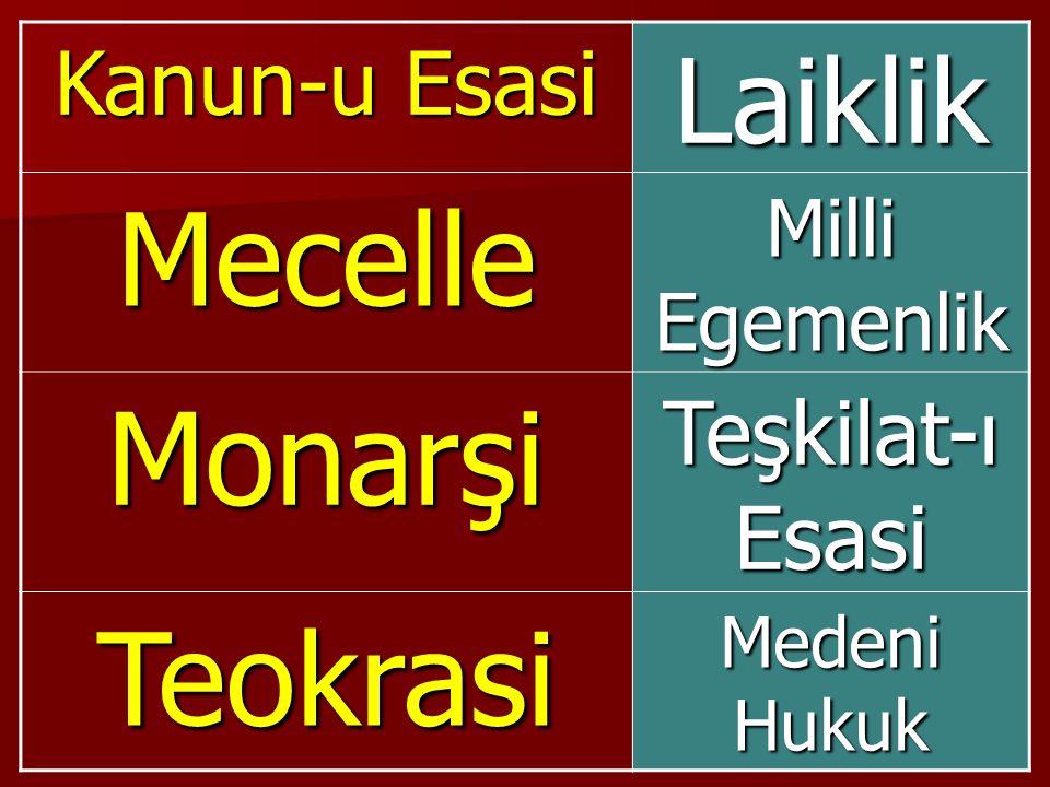 Kanun-u Esasi Laiklik Mecelle Milli Egemenlik Monarşi Teşkilat-ı Esasi Teokrasi Medeni Hukuk