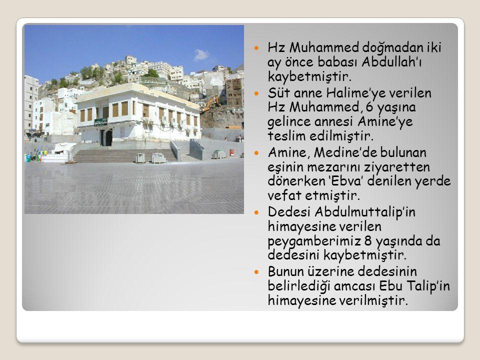 Hz. Muhammed; 20 nisan 571 de Rebiul-evvel ayının 12. günü Pazartesi gecesi Mekke'de doğmuştur.