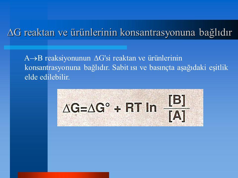  G reaktan ve ürünlerinin konsantrasyonuna bağlıdır A  B reaksiyonunun  G'si reaktan ve ürünlerinin konsantrasyonuna bağlıdır. Sabit ısı ve basınçt