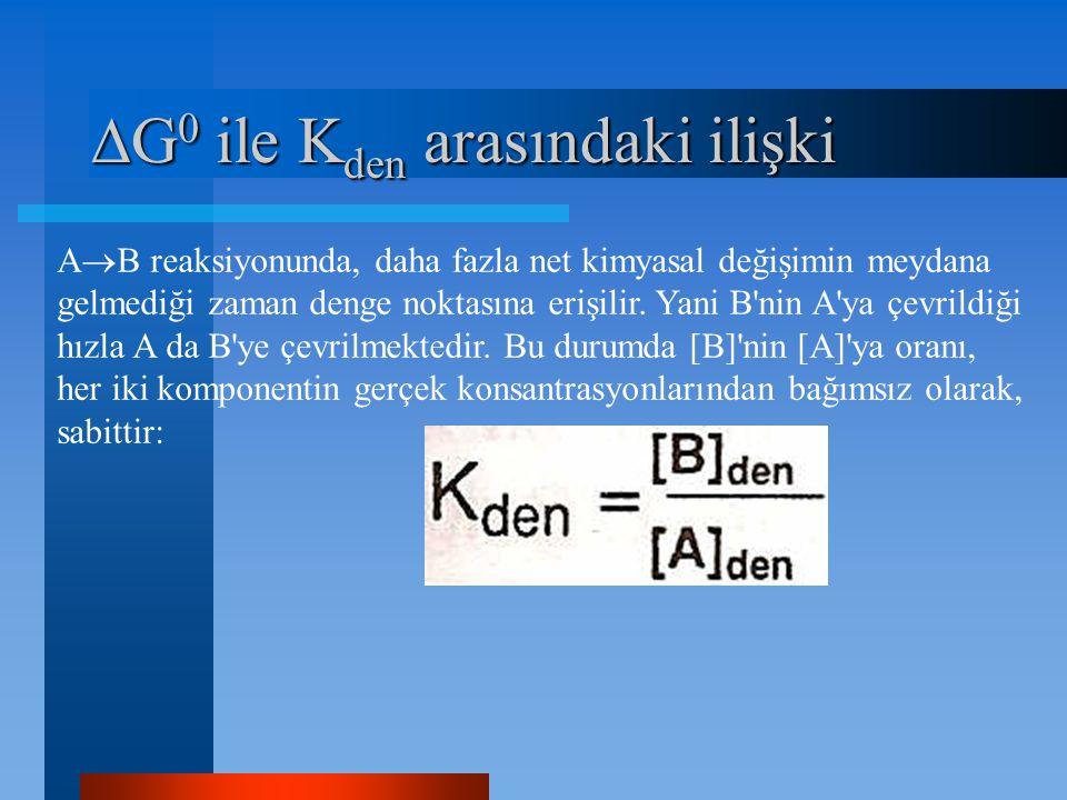  G 0 ile K den arasındaki ilişki A  B reaksiyonunda, daha fazla net kimyasal değişimin meydana gelmediği zaman denge noktasına erişilir. Yani B'nin