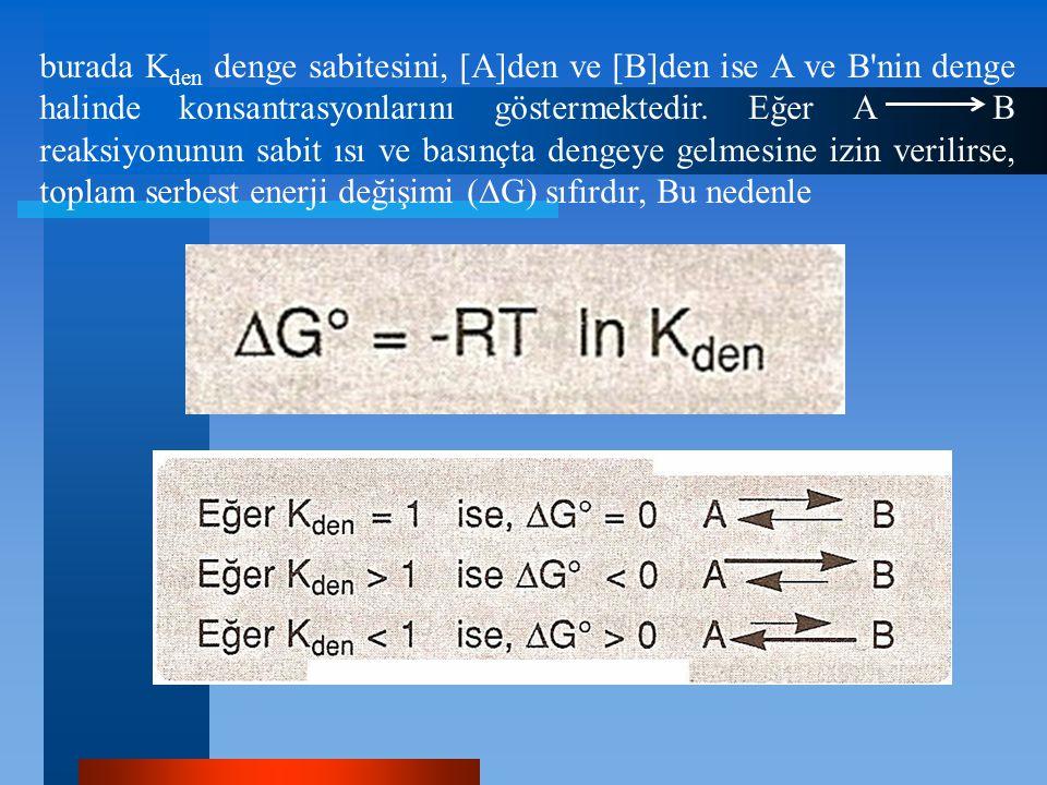 burada K den denge sabitesini, [A]den ve [B]den ise A ve B'nin denge halinde konsantrasyonlarını göstermektedir. Eğer A B reaksiyonunun sabit ısı ve b