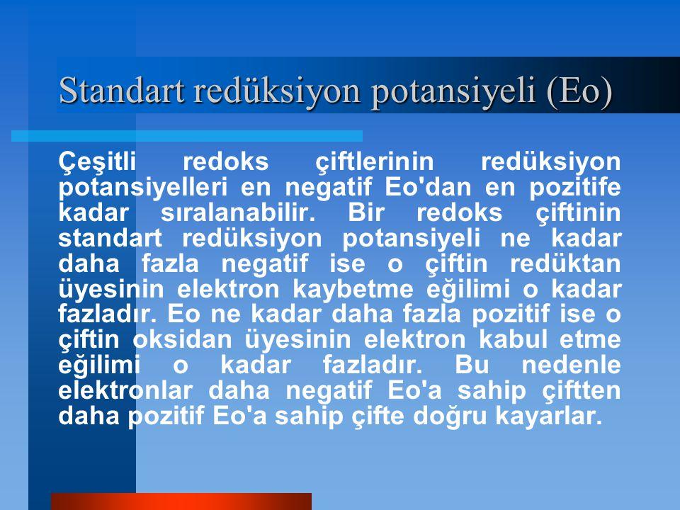 Standart redüksiyon potansiyeli (Eo) Çeşitli redoks çiftlerinin redüksiyon potansiyelleri en negatif Eo'dan en pozitife kadar sıralanabilir. Bir redok