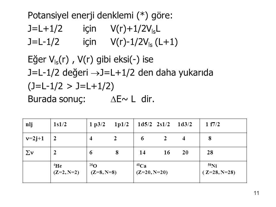 11 Potansiyel enerji denklemi (*) göre: J=L+1/2için V(r)+1/2V ls L J=L-1/2için V(r)-1/2V ls (L+1) Eğer V ls (r), V(r) gibi eksi(-) ise J=L-1/2 değeri