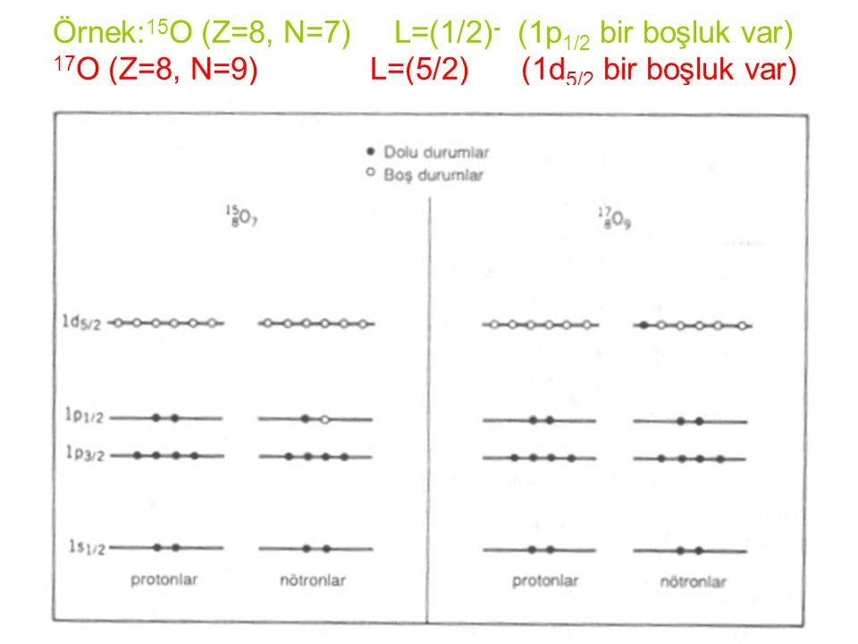 Örnek: 15 O (Z=8, N=7) L=(1/2) - (1p 1/2 bir boşluk var) 17 O (Z=8, N=9) L=(5/2) (1d 5/2 bir boşluk var)