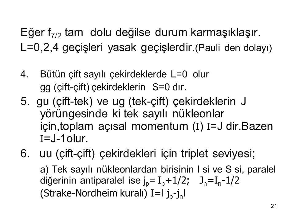 21 Eğer f 7/2 tam dolu değilse durum karmaşıklaşır. L=0,2,4 geçişleri yasak geçişlerdir. (Pauli den dolayı) 4.Bütün çift sayılı çekirdeklerde L=0 olur