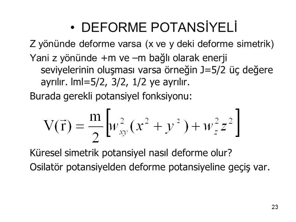 23 DEFORME POTANSİYELİ Z yönünde deforme varsa (x ve y deki deforme simetrik) Yani z yönünde +m ve –m bağlı olarak enerji seviyelerinin oluşması varsa