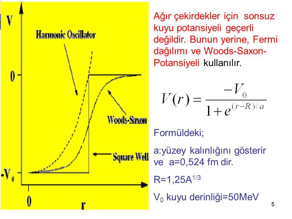 5 Ağır çekirdekler için sonsuz kuyu potansiyeli geçerli değildir. Bunun yerine, Fermi dağılımı ve Woods-Saxon- Potansiyeli kullanılır. Formüldeki; a:y