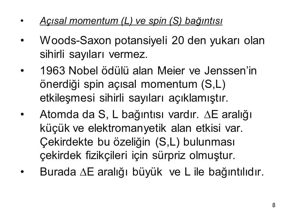 8 Açısal momentum (L) ve spin (S) bağıntısı Woods-Saxon potansiyeli 20 den yukarı olan sihirli sayıları vermez. 1963 Nobel ödülü alan Meier ve Jenssen