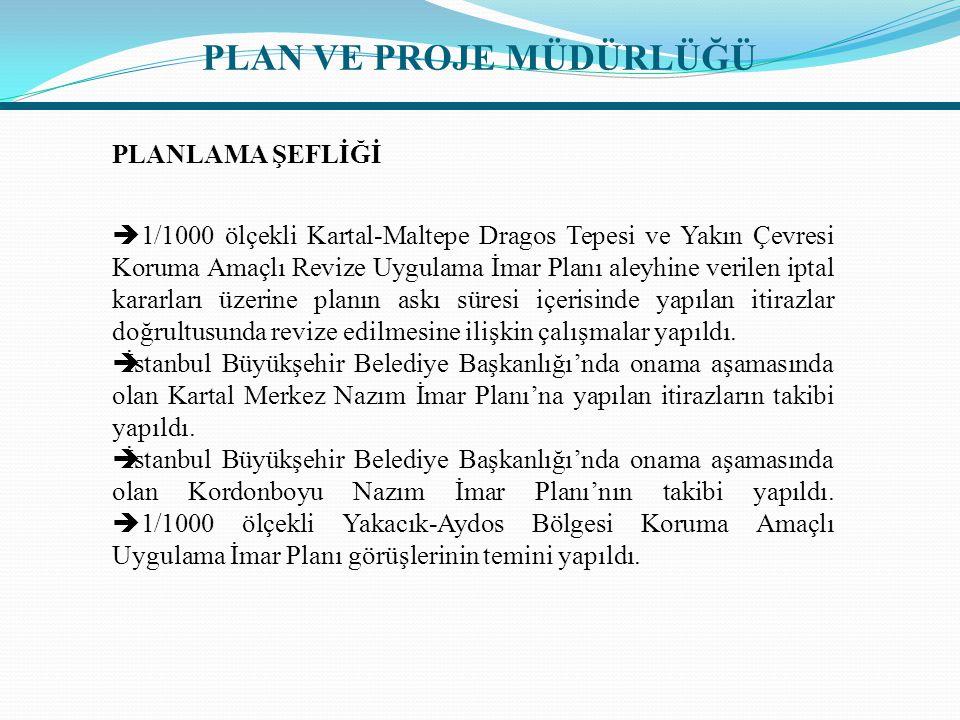 PLANLAMA ŞEFLİĞİ  1/1000 ölçekli Kartal-Maltepe Dragos Tepesi ve Yakın Çevresi Koruma Amaçlı Revize Uygulama İmar Planı aleyhine verilen iptal kararl
