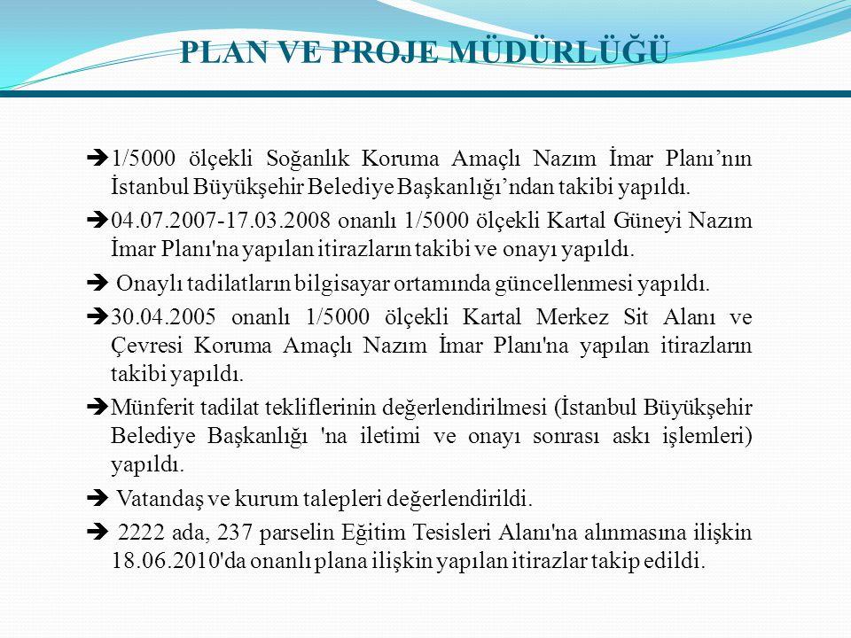 PLAN VE PROJE MÜDÜRLÜĞÜ  1/5000 ölçekli Soğanlık Koruma Amaçlı Nazım İmar Planı'nın İstanbul Büyükşehir Belediye Başkanlığı'ndan takibi yapıldı.  04
