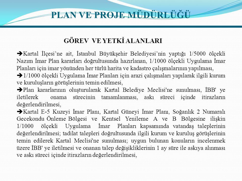 PLAN VE PROJE MÜDÜRLÜĞÜ GÖREV VE YETKİ ALANLARI  Kartal İlçesi'ne ait, İstanbul Büyükşehir Belediyesi'nin yaptığı 1/5000 ölçekli Nazım İmar Plan kara