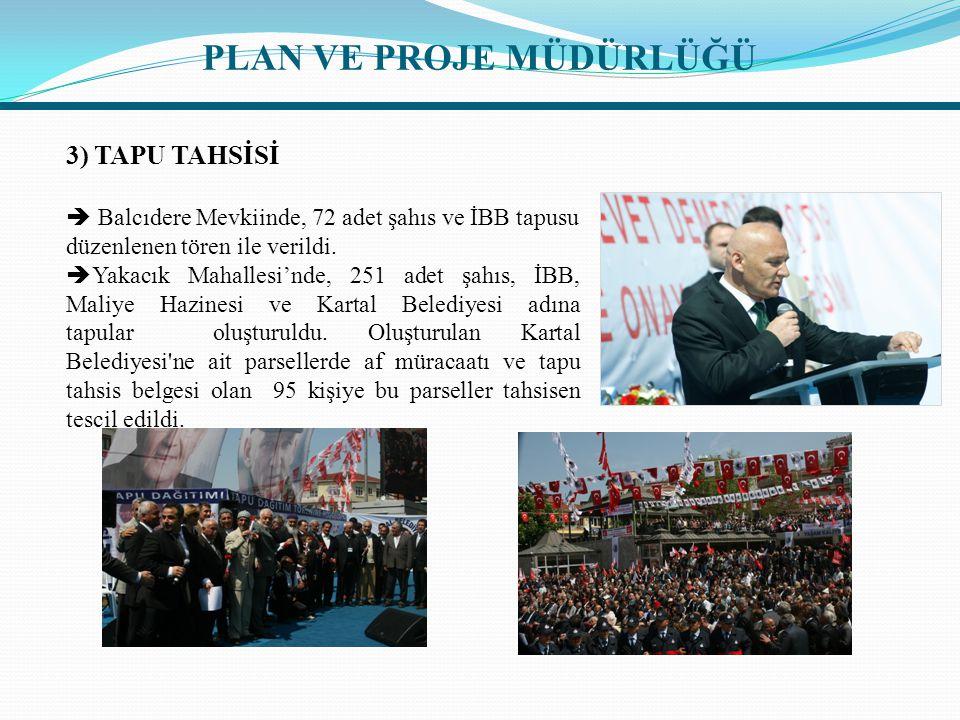 PLAN VE PROJE MÜDÜRLÜĞÜ 3) TAPU TAHSİSİ  Balcıdere Mevkiinde, 72 adet şahıs ve İBB tapusu düzenlenen tören ile verildi.  Yakacık Mahallesi'nde, 251