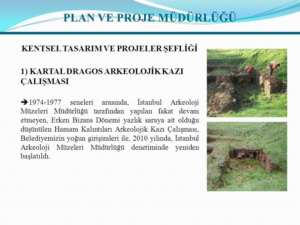 PLAN VE PROJE MÜDÜRLÜĞÜ KENTSEL TASARIM VE PROJELER ŞEFLİĞİ 1) KARTAL DRAGOS ARKEOLOJİK KAZI ÇALIŞMASI  1974-1977 seneleri arasında, İstanbul Arkeolo