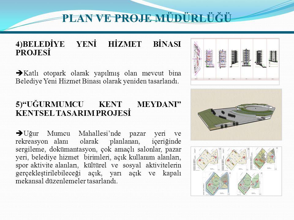 """4)BELEDİYE YENİ HİZMET BİNASI PROJESİ  Katlı otopark olarak yapılmış olan mevcut bina Belediye Yeni Hizmet Binası olarak yeniden tasarlandı. 5)""""UĞURM"""