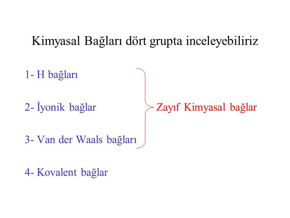 Kimyasal Bağları dört grupta inceleyebiliriz 1- H bağları 2- İyonik bağlar Zayıf Kimyasal bağlar 3- Van der Waals bağları 4- Kovalent bağlar