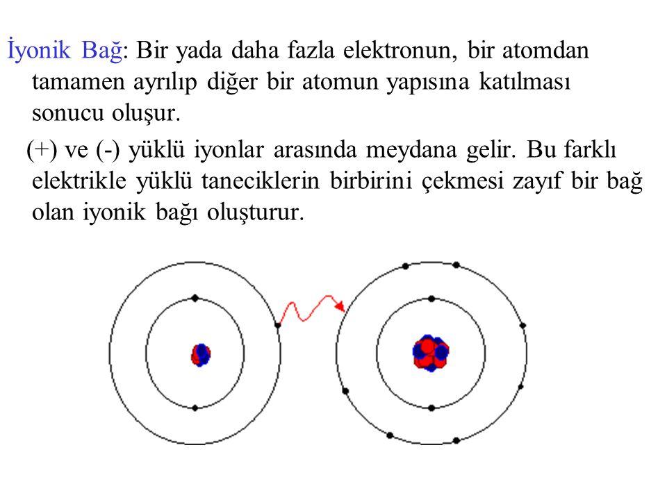 İyonik Bağ: Bir yada daha fazla elektronun, bir atomdan tamamen ayrılıp diğer bir atomun yapısına katılması sonucu oluşur. (+) ve (-) yüklü iyonlar ar