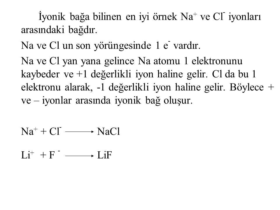 İyonik bağa bilinen en iyi örnek Na + ve Cl - iyonları arasındaki bağdır. Na ve Cl un son yörüngesinde 1 e - vardır. Na ve Cl yan yana gelince Na atom