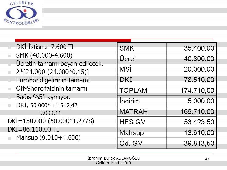 27 DKİ İstisna: 7.600 TL SMK (40.000-4.600) Ücretin tamamı beyan edilecek. 2*[24.000-(24.000*0,15)] Eurobond gelirinin tamamı Off-Shore faizinin tamam